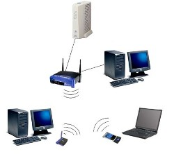 Wireless wi-fi equipments